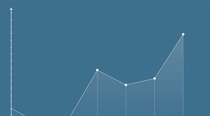 Platforma Forex i jej stopy procentowe